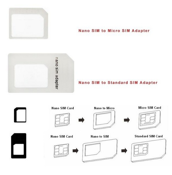 Nano Micro Cutter Standard SIM Card Adapter Converter For Apple iPhone ...